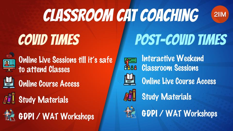best-cat-coaching-in-chennai